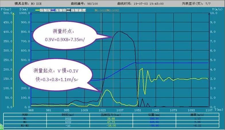 伊之密压铸机压射加速度≥50G-PRA Chinese