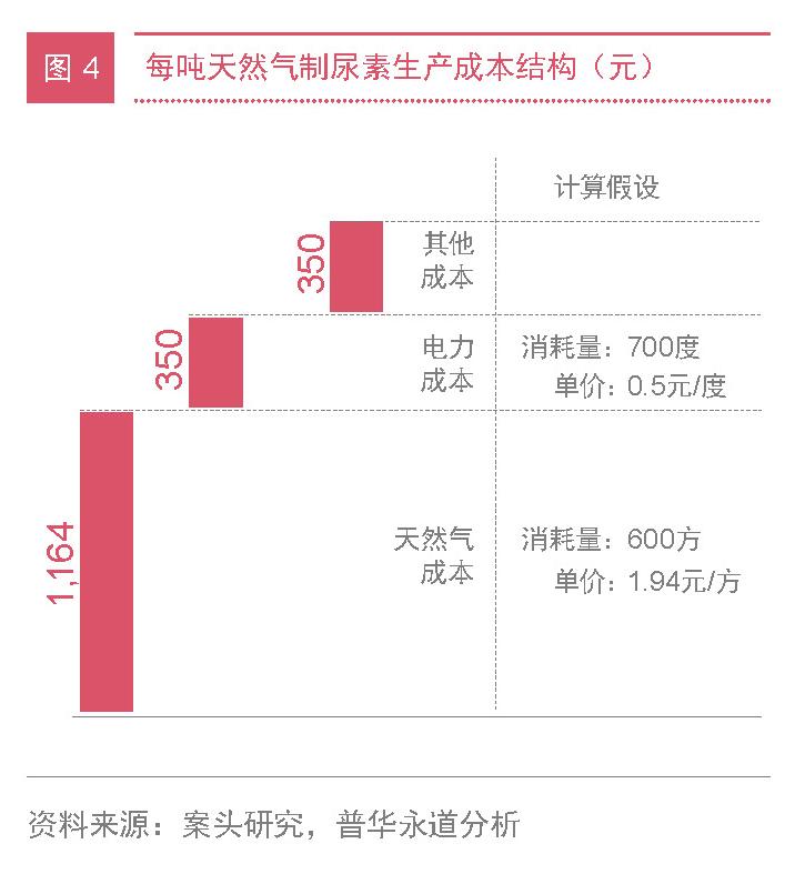 化工新材料企业突围战 三大策略致胜未来05-PRA